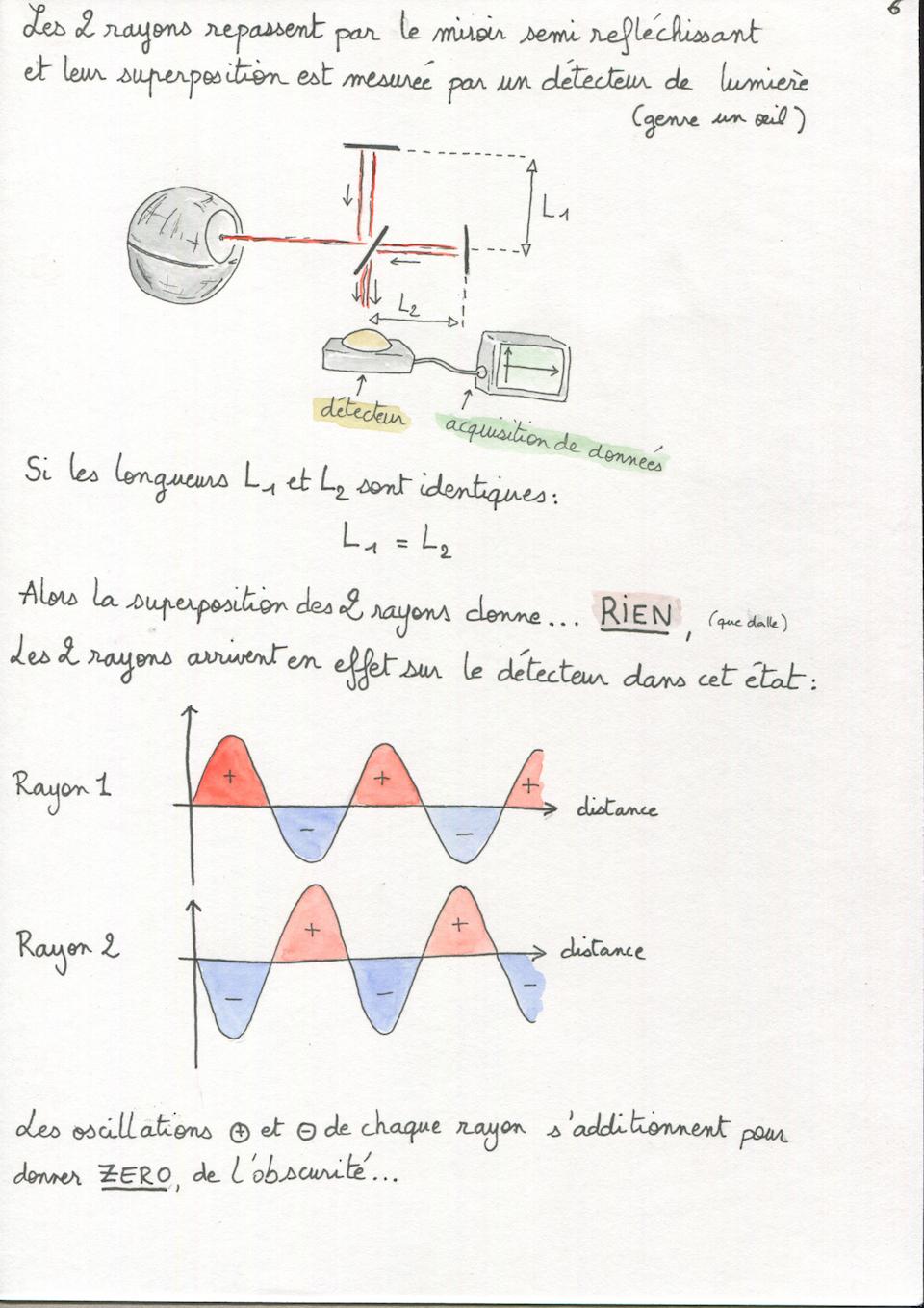 ondes gravitationnelles logo