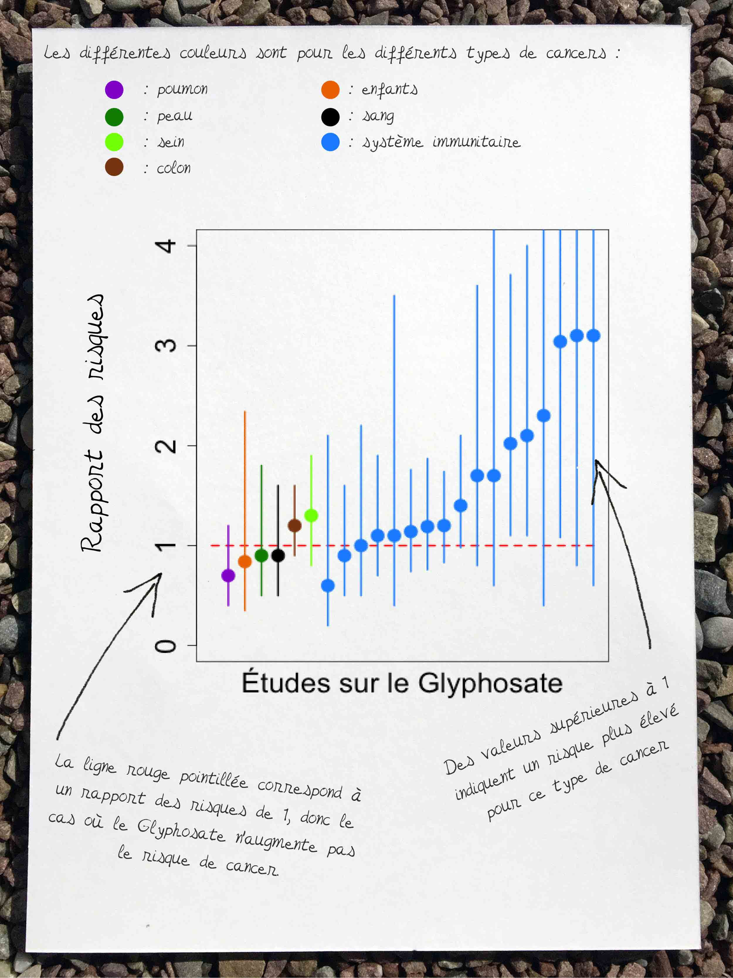 note8-10-Glyphosate-Cancer