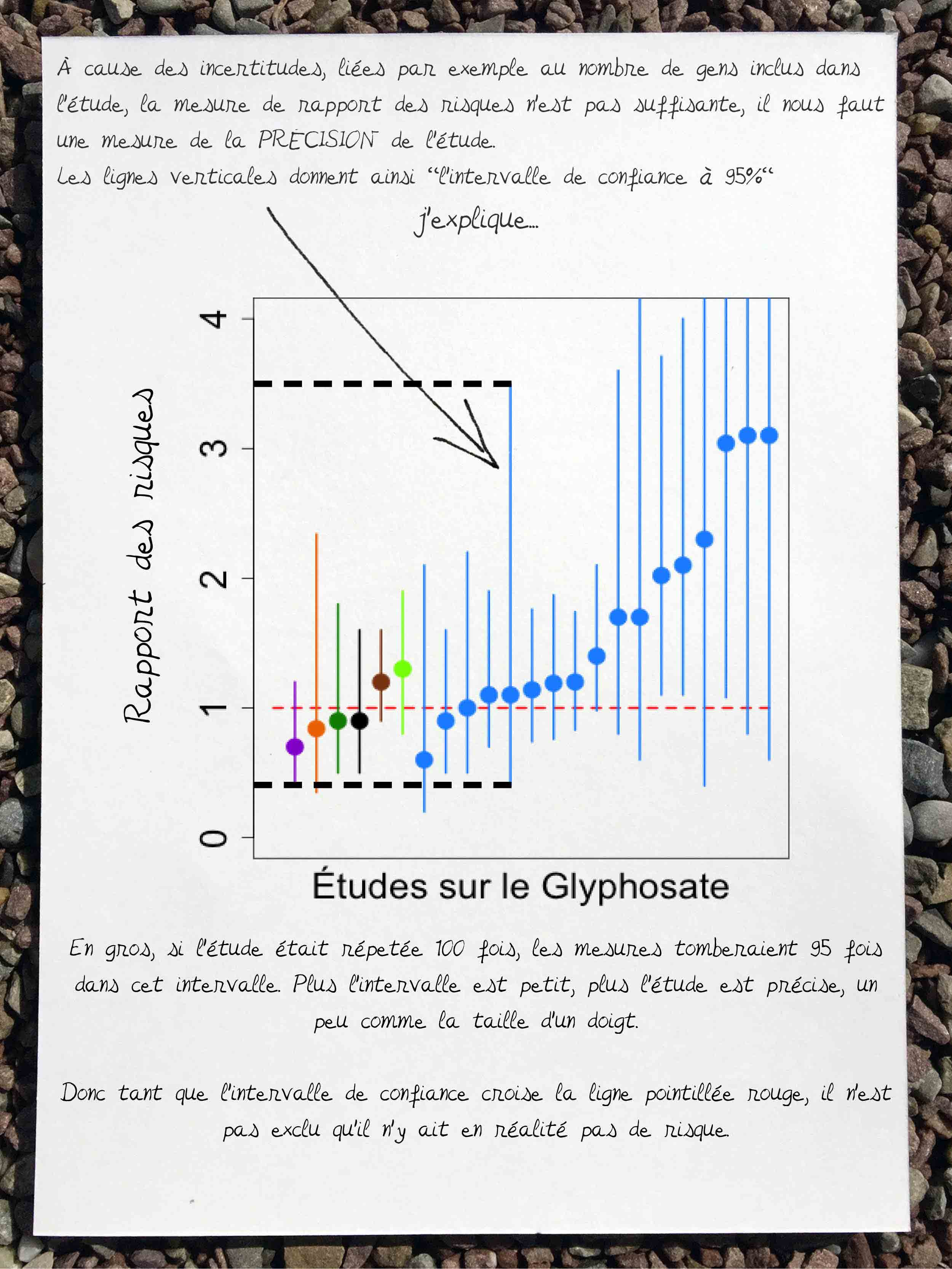 note8-11-Glyphosate-Cancer